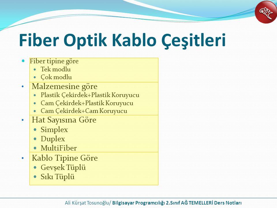 Ali Kürşat Tosunoğlu/ Bilgisayar Programcılığı 2.Sınıf AĞ TEMELLERİ Ders Notları Fiber Optik Kablo Çeşitleri Fiber tipine göre Tek modlu Çok modlu Malzemesine göre Plastik Çekirdek+Plastik Koruyucu Cam Çekirdek+Plastik Koruyucu Cam Çekirdek+Cam Koruyucu Hat Sayısına Göre Simplex Duplex MultiFiber Kablo Tipine Göre Gevşek Tüplü Sıkı Tüplü