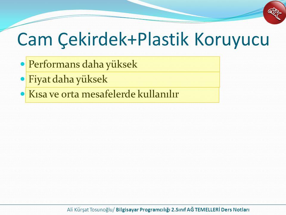 Ali Kürşat Tosunoğlu/ Bilgisayar Programcılığı 2.Sınıf AĞ TEMELLERİ Ders Notları Cam Çekirdek+Plastik Koruyucu Performans daha yüksek Fiyat daha yüksek Kısa ve orta mesafelerde kullanılır