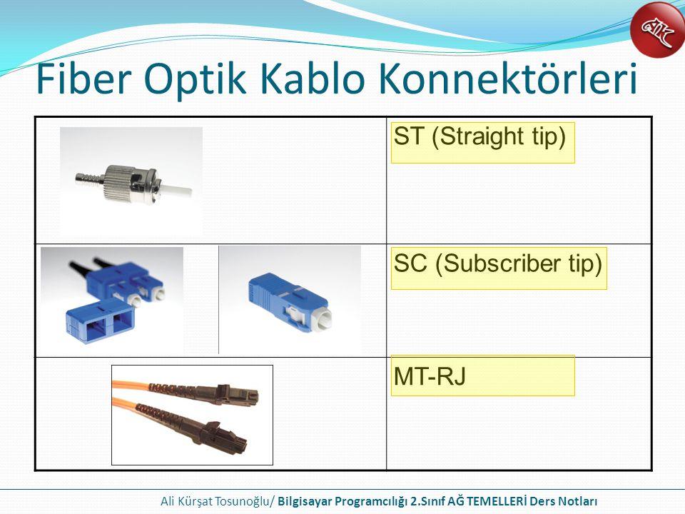 Ali Kürşat Tosunoğlu/ Bilgisayar Programcılığı 2.Sınıf AĞ TEMELLERİ Ders Notları Fiber Optik Kablo Konnektörleri ST (Straight tip) SC (Subscriber tip) MT-RJ