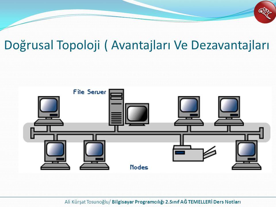Ali Kürşat Tosunoğlu/ Bilgisayar Programcılığı 2.Sınıf AĞ TEMELLERİ Ders Notları Koaksiyel ( Eş Eksenli ) Kablo Koruyucu dış kılıf İletken örgü Yalıtkan madde İç iletken