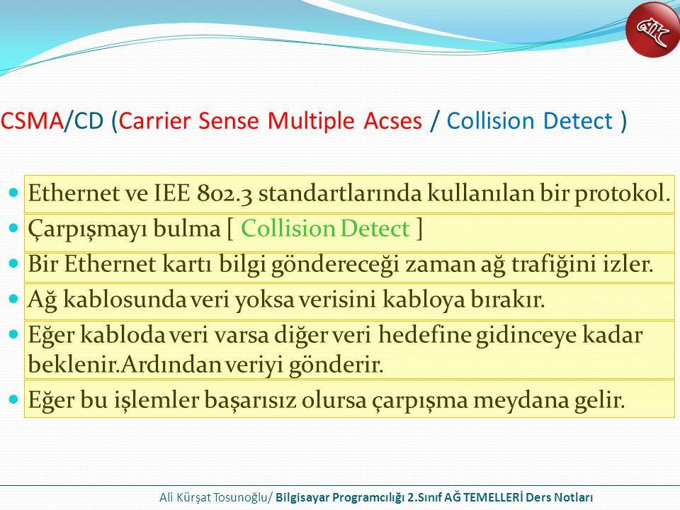 Ali Kürşat Tosunoğlu/ Bilgisayar Programcılığı 2.Sınıf AĞ TEMELLERİ Ders Notları Fiberoptik Kablonun Dezavantajları Maliyetinin yüksek olması.