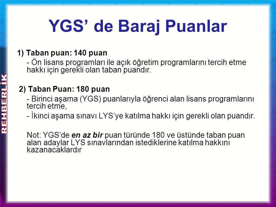 YGS' de Baraj Puanlar 1) Taban puan: 140 puan - Ön lisans programları ile açık öğretim programlarını tercih etme hakkı için gerekli olan taban puandır