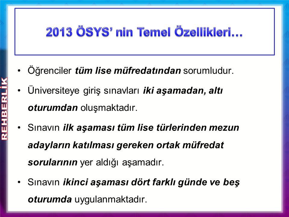 2013 Öğrenci Seçme ve Yerleştirme Sınavı (ÖSYS) Yükseköğretime Geçiş Sınavı ( YGS ) Üniversite eğitimi almak isteyen tüm adaylara yöneliktir.