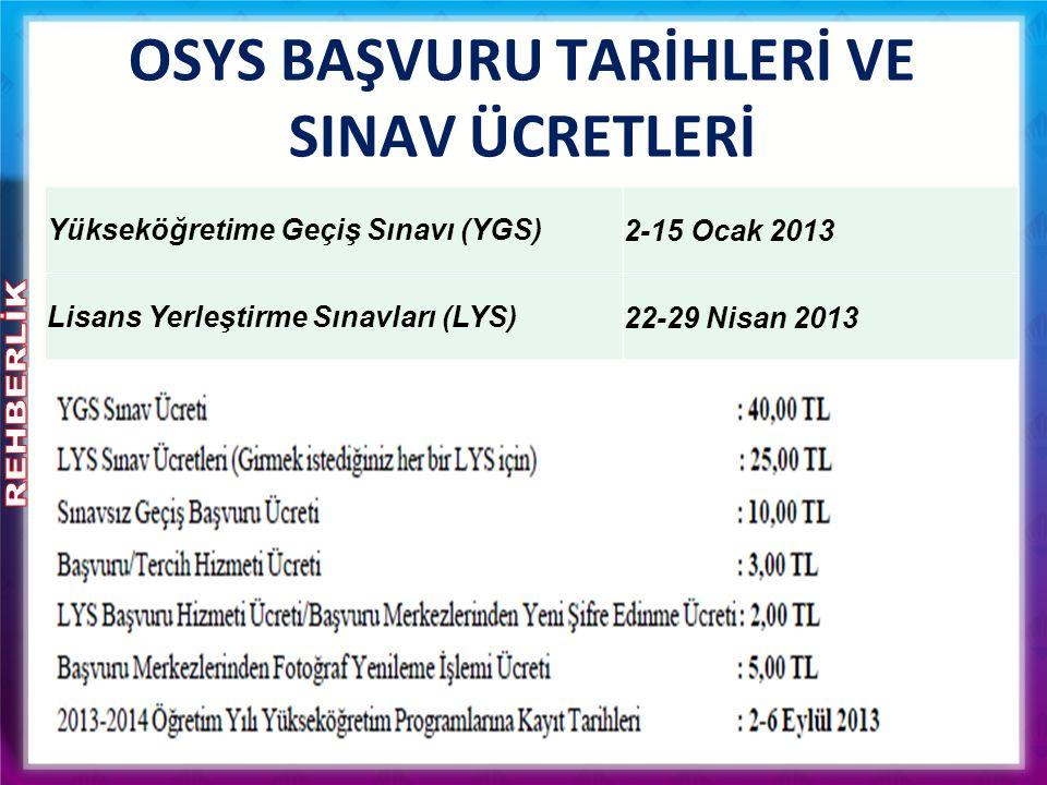 Okul Türlerine Göre Sınav Başarısı 2012 LYS'de okul türlerine göre başarı sıralamasında en başarılı liseler Devlet Fen Liseleri oldu.
