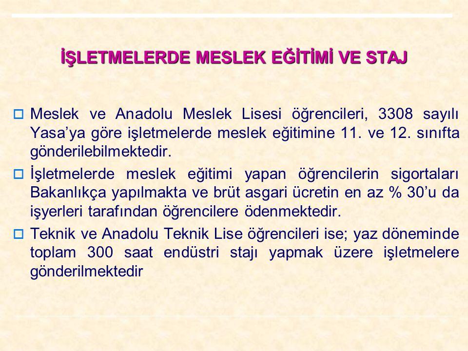 İŞLETMELERDE MESLEK EĞİTİMİ VE STAJ  Meslek ve Anadolu Meslek Lisesi öğrencileri, 3308 sayılı Yasa'ya göre işletmelerde meslek eğitimine 11. ve 12. s