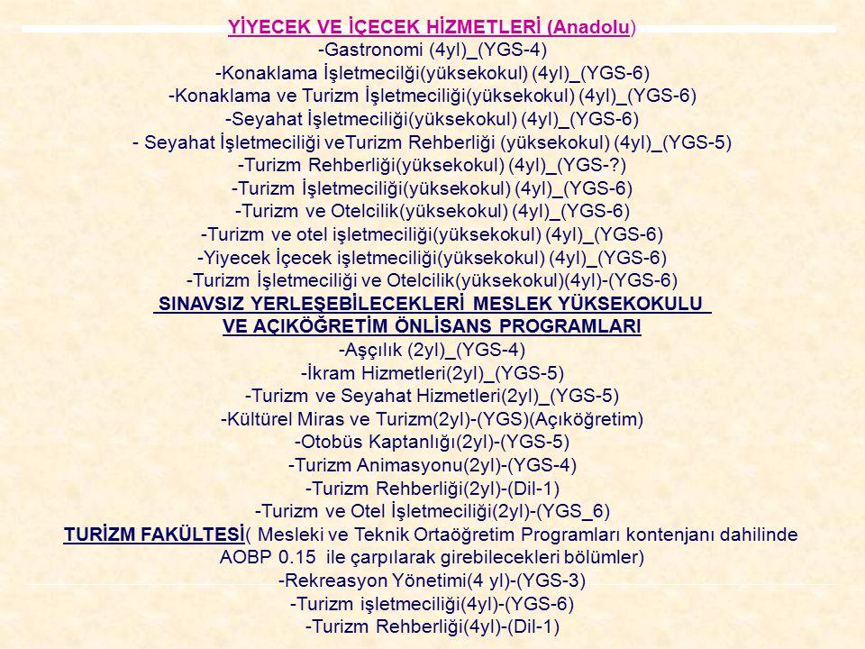 YİYECEK VE İÇECEK HİZMETLERİ (Anadolu) -Gastronomi (4yl)_(YGS-4) -Konaklama İşletmecilği(yüksekokul) (4yl)_(YGS-6) -Konaklama ve Turizm İşletmeciliği(