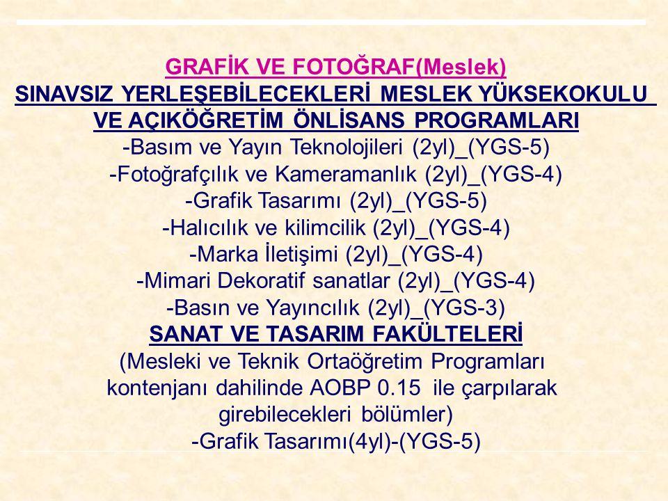 GRAFİK VE FOTOĞRAF(Meslek) SINAVSIZ YERLEŞEBİLECEKLERİ MESLEK YÜKSEKOKULU VE AÇIKÖĞRETİM ÖNLİSANS PROGRAMLARI -Basım ve Yayın Teknolojileri (2yl)_(YGS-5) -Fotoğrafçılık ve Kameramanlık (2yl)_(YGS-4) -Grafik Tasarımı (2yl)_(YGS-5) -Halıcılık ve kilimcilik (2yl)_(YGS-4) -Marka İletişimi (2yl)_(YGS-4) -Mimari Dekoratif sanatlar (2yl)_(YGS-4) -Basın ve Yayıncılık (2yl)_(YGS-3) SANAT VE TASARIM FAKÜLTELERİ (Mesleki ve Teknik Ortaöğretim Programları kontenjanı dahilinde AOBP 0.15 ile çarpılarak girebilecekleri bölümler) -Grafik Tasarımı(4yl)-(YGS-5)