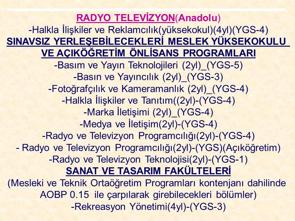RADYO TELEVİZYON(Anadolu) -Halkla İlişkiler ve Reklamcılık(yüksekokul)(4yl)(YGS-4) SINAVSIZ YERLEŞEBİLECEKLERİ MESLEK YÜKSEKOKULU VE AÇIKÖĞRETİM ÖNLİS