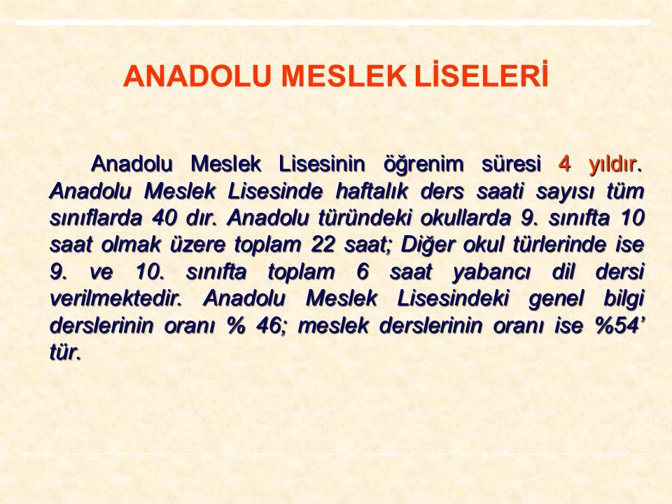 Anadolu Meslek Lisesinin öğrenim süresi 4 yıldır. Anadolu Meslek Lisesinde haftalık ders saati sayısı tüm sınıflarda 40 dır. Anadolu türündeki okullar
