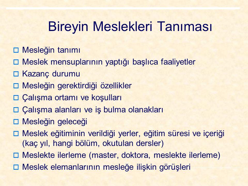 TİCARET MESLEK LİSESİ Akarbaşı Mah.Kıbrıs Şehitleri Cad.