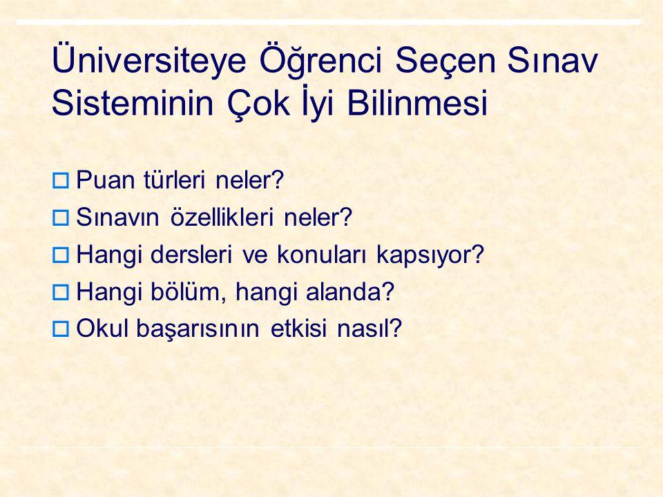 Üniversiteye Öğrenci Seçen Sınav Sisteminin Çok İyi Bilinmesi  Puan türleri neler.