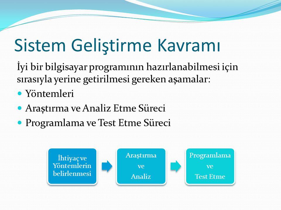 Sistem Geliştirme Kavramı İyi bir bilgisayar programının hazırlanabilmesi için sırasıyla yerine getirilmesi gereken aşamalar: Yöntemleri Araştırma ve