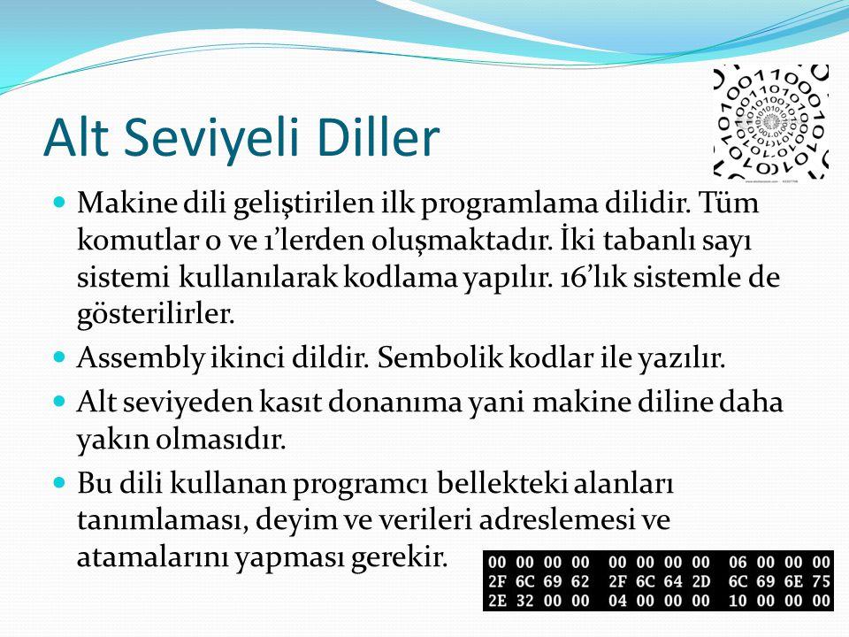 Alt Seviyeli Diller Makine dili geliştirilen ilk programlama dilidir. Tüm komutlar 0 ve 1'lerden oluşmaktadır. İki tabanlı sayı sistemi kullanılarak k