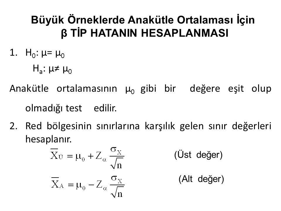 Büyük Örneklerde Anakütle Ortalaması İçin β TİP HATANIN HESAPLANMASI 1.H 0 : µ= µ 0 H a : µ≠ µ 0 Anakütle ortalamasının µ 0 gibi bir değere eşit olup olmadığı test edilir.