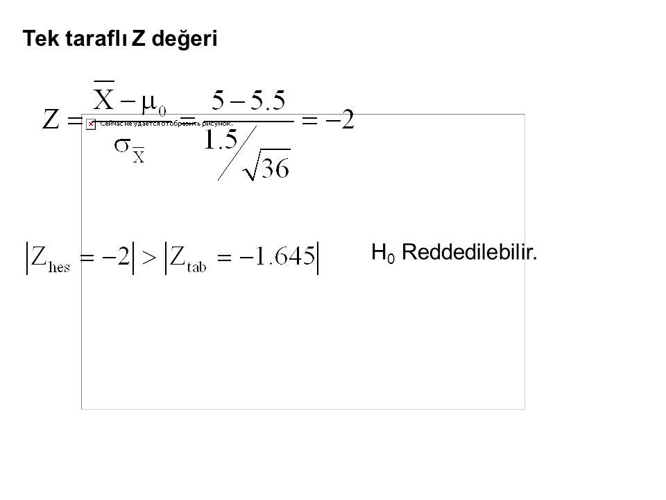 Tek taraflı Z değeri H 0 Reddedilebilir.
