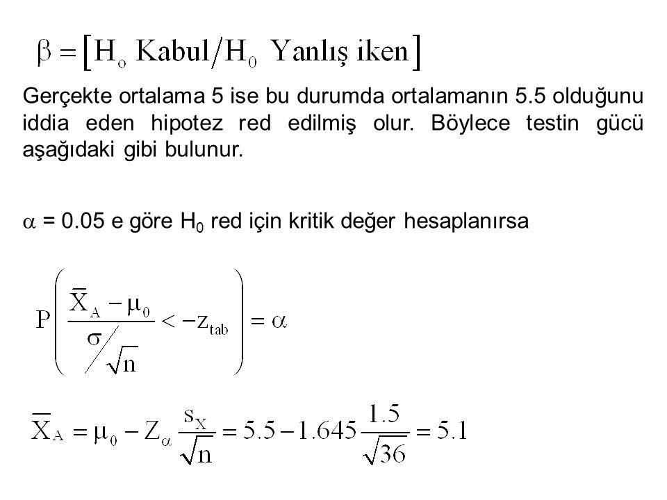  = 0.05 e göre H 0 red için kritik değer hesaplanırsa Gerçekte ortalama 5 ise bu durumda ortalamanın 5.5 olduğunu iddia eden hipotez red edilmiş olur.