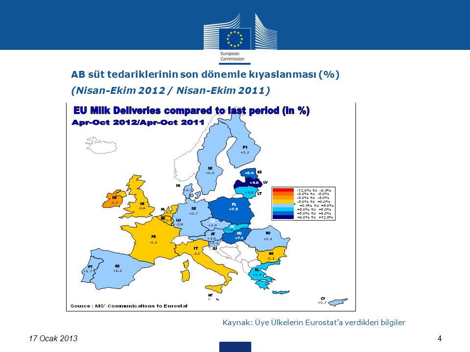 17 Ocak 20134 Kaynak: Üye Ülkelerin Eurostat'a verdikleri bilgiler AB süt tedariklerinin son dönemle kıyaslanması (%) (Nisan-Ekim 2012 / Nisan-Ekim 20