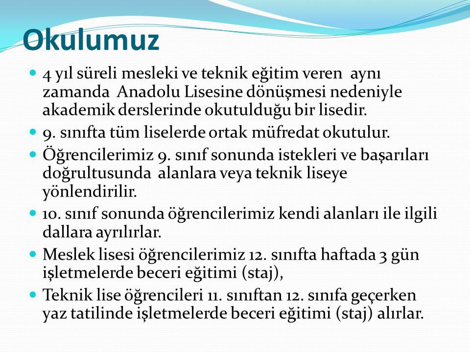 TEKNİK LİSE 9.