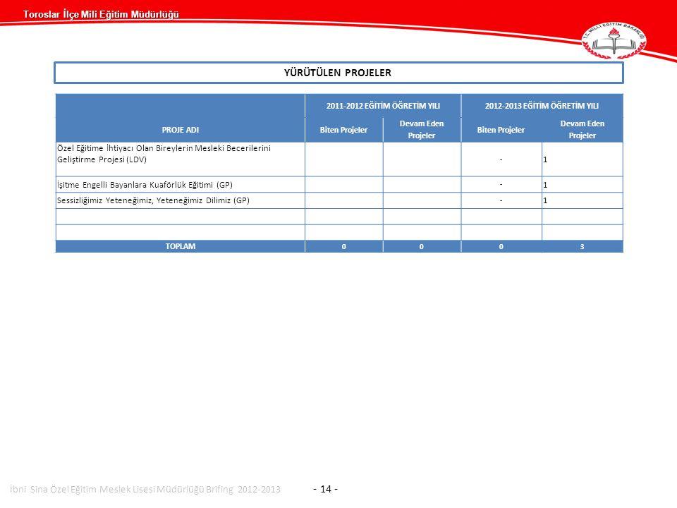 Toroslar İlçe Mili Eğitim Müdürlüğü YÜRÜTÜLEN PROJELER İbni Sina Özel Eğitim Meslek Lisesi Müdürlüğü Brifing 2012-2013 - 14 - 2011-2012 EĞİTİM ÖĞRETİM
