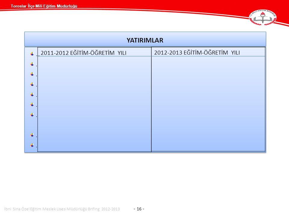 Toroslar İlçe Mili Eğitim Müdürlüğü YATIRIMLAR …........…........ …........…........ İbni Sina Özel Eğitim Meslek Lisesi Müdürlüğü Brifing 2012-2013 -