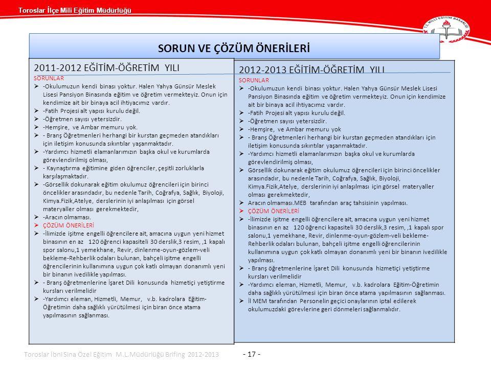Toroslar İlçe Mili Eğitim Müdürlüğü SORUN VE ÇÖZÜM ÖNERİLERİ Toroslar İbni Sina Özel Eğitim M.L.Müdürlüğü Brifing 2012-2013 - 17 - 2011-2012 EĞİTİM-ÖĞ