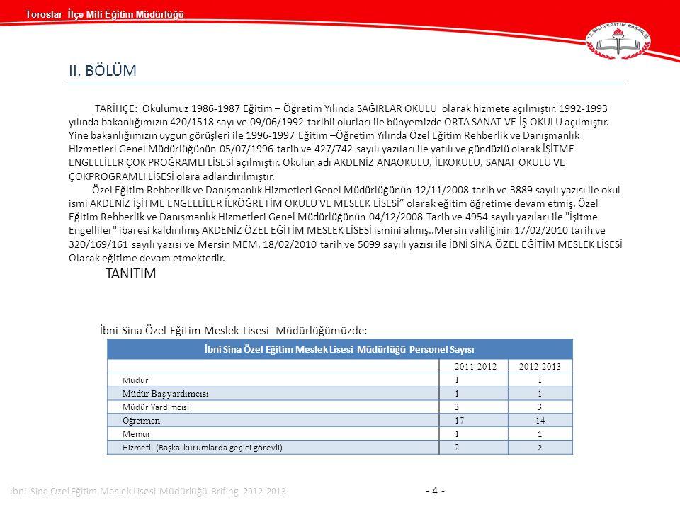 İbni Sina Özel Eğitim Meslek Lisesi Müdürlüğümüzde: İbni Sina Özel Eğitim Meslek Lisesi Müdürlüğü Personel Sayısı 2011-20122012-2013 Müdür 11 Müdür Ba