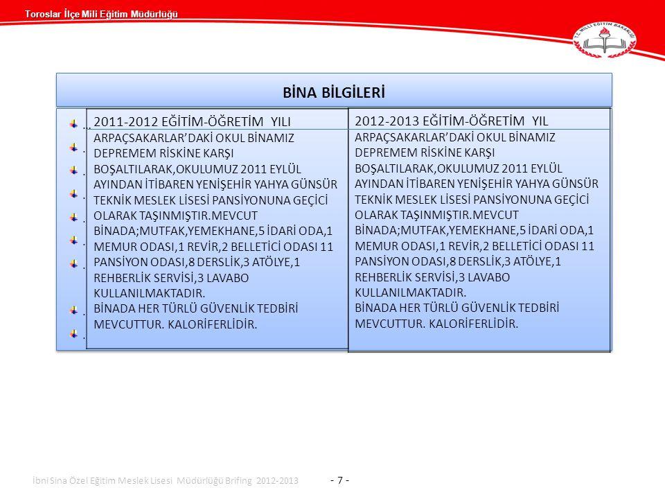 Toroslar İlçe Mili Eğitim Müdürlüğü BİNA BİLGİLERİ …........…........ …........…........ İbni Sina Özel Eğitim Meslek Lisesi Müdürlüğü Brifing 2012-20