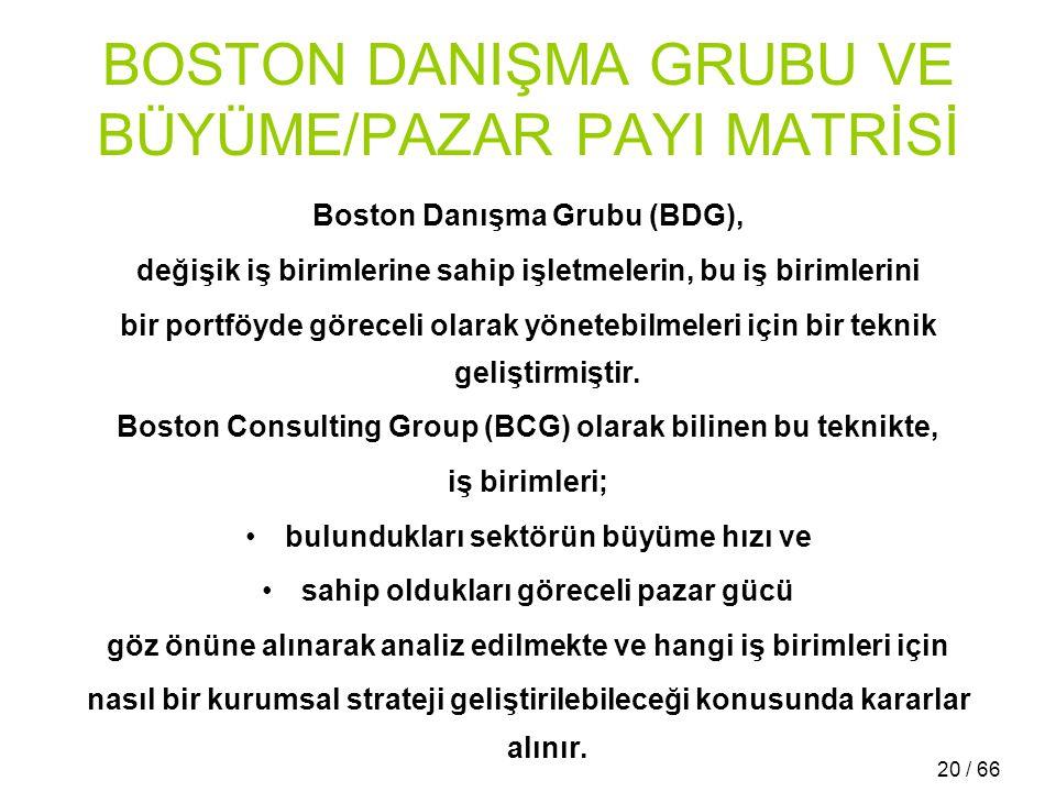 20 / 66 BOSTON DANIŞMA GRUBU VE BÜYÜME/PAZAR PAYI MATRİSİ Boston Danışma Grubu (BDG), değişik iş birimlerine sahip işletmelerin, bu iş birimlerini bir