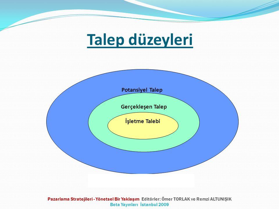 Pazar ölçümünde kullanılan istatistiki yöntemler Regresyon analizi Zaman serileri analizi Kesit verilerle talep tahmini Zincir oran yöntemi Pazarlama Stratejileri - Yönetsel Bir Yaklaşım Editörler: Ömer TORLAK ve Remzi ALTUNIŞIK Beta Yayınları İstanbul 2009