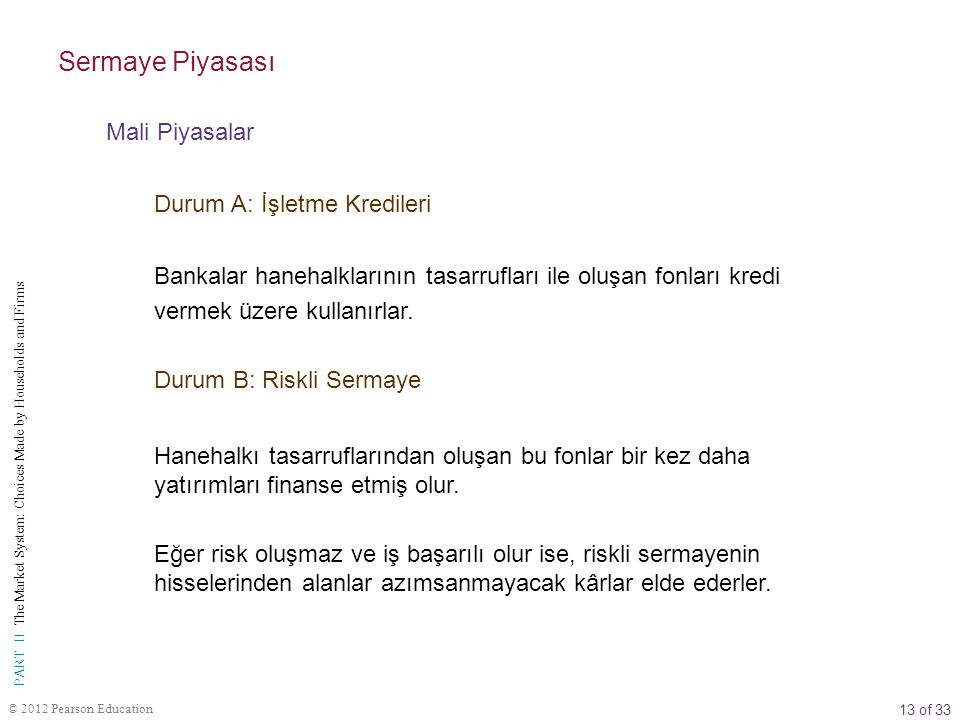 13 of 33 PART II The Market System: Choices Made by Households and Firms © 2012 Pearson Education Sermaye Piyasası Mali Piyasalar Durum A: İşletme Kre