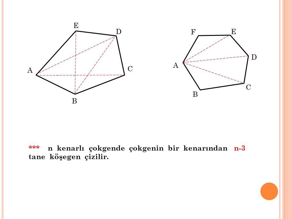 B A E D C ÖRNEK: Yandaki çokgende B noktasından kaç köşegen çizilir.