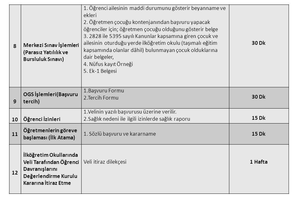 8 Merkezi Sınav İşlemleri (Parasız Yatılılık ve Bursluluk Sınavı) 1. Öğrenci ailesinin maddi durumunu gösterir beyanname ve ekleri 2. Öğretmen çocuğu