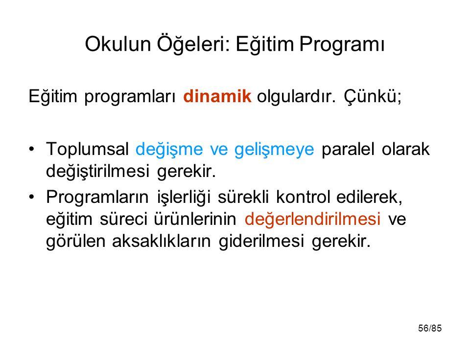 Okulun Öğeleri: Eğitim Programı Eğitim programları dinamik olgulardır.