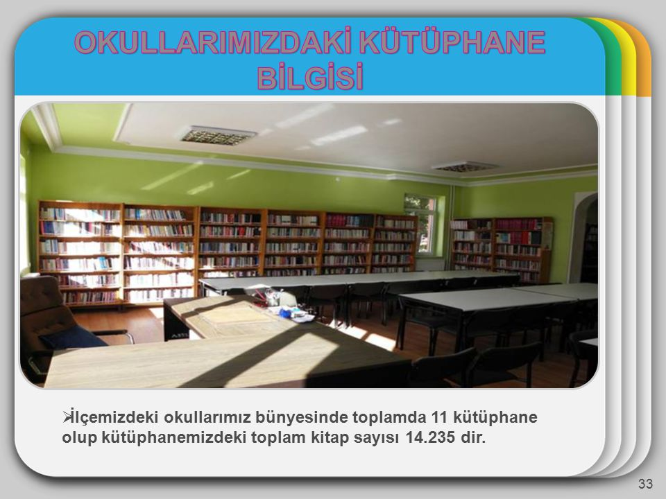 33  İlçemizdeki okullarımız bünyesinde toplamda 11 kütüphane olup kütüphanemizdeki toplam kitap sayısı 14.235 dir.