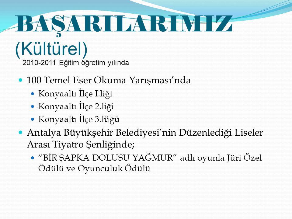 BAŞARILARIMIZ (Kültürel) 100 Temel Eser Okuma Yarışması'nda Konyaaltı İlçe I.liği Konyaaltı İlçe 2.liği Konyaaltı İlçe 3.lüğü Antalya Büyükşehir Beled