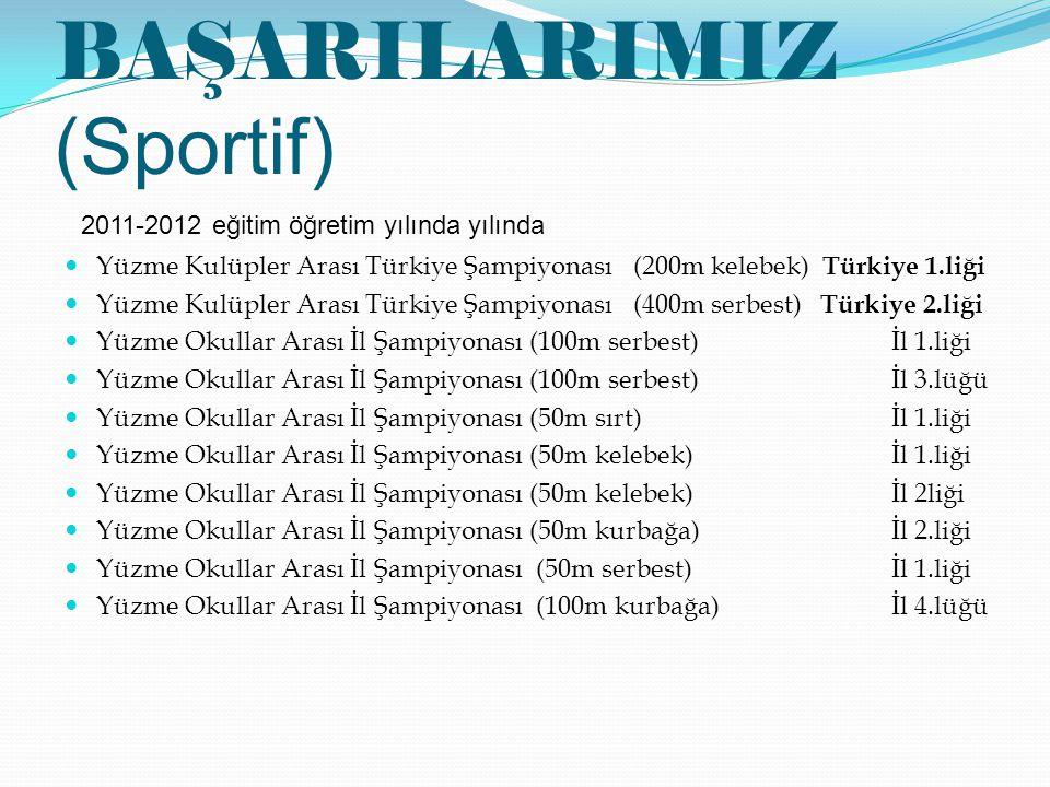 BAŞARILARIMIZ (Sportif) Yüzme Kulüpler Arası Türkiye Şampiyonası (200m kelebek) Türkiye 1.liği Yüzme Kulüpler Arası Türkiye Şampiyonası (400m serbest)