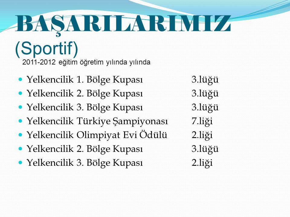 BAŞARILARIMIZ (Sportif) Yelkencilik 1. Bölge Kupası 3.lüğü Yelkencilik 2. Bölge Kupası3.lüğü Yelkencilik 3. Bölge Kupası3.lüğü Yelkencilik Türkiye Şam
