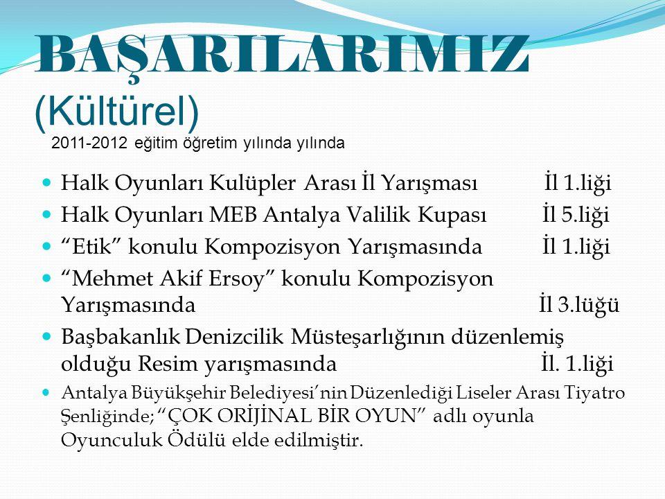 """BAŞARILARIMIZ (Kültürel) Halk Oyunları Kulüpler Arası İl Yarışması İl 1.liği Halk Oyunları MEB Antalya Valilik Kupası İl 5.liği """"Etik"""" konulu Kompozis"""