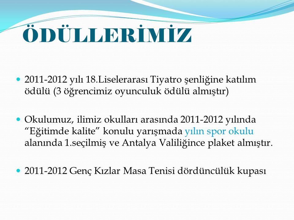 2011-2012 yılı 18.Liselerarası Tiyatro şenliğine katılım ödülü (3 öğrencimiz oyunculuk ödülü almıştır) Okulumuz, ilimiz okulları arasında 2011-2012 yılında Eğitimde kalite konulu yarışmada yılın spor okulu alanında 1.seçilmiş ve Antalya Valiliğince plaket almıştır.