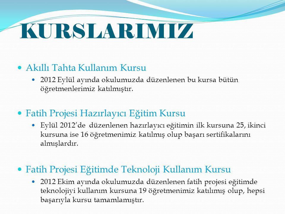 KURSLARIMIZ Akıllı Tahta Kullanım Kursu 2012 Eylül ayında okulumuzda düzenlenen bu kursa bütün öğretmenlerimiz katılmıştır. Fatih Projesi Hazırlayıcı