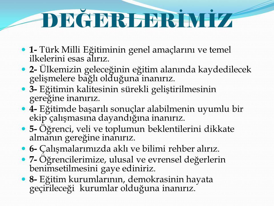 DEĞERLERİMİZ 1- Türk Milli Eğitiminin genel amaçlarını ve temel ilkelerini esas alırız. 2- Ülkemizin geleceğinin eğitim alanında kaydedilecek gelişmel