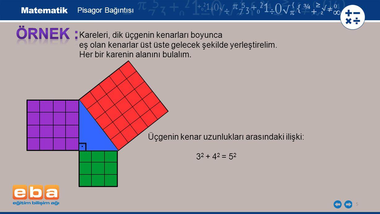 5 Kareleri, dik üçgenin kenarları boyunca eş olan kenarlar üst üste gelecek şekilde yerleştirelim. Her bir karenin alanını bulalım. Pisagor Bağıntısı.