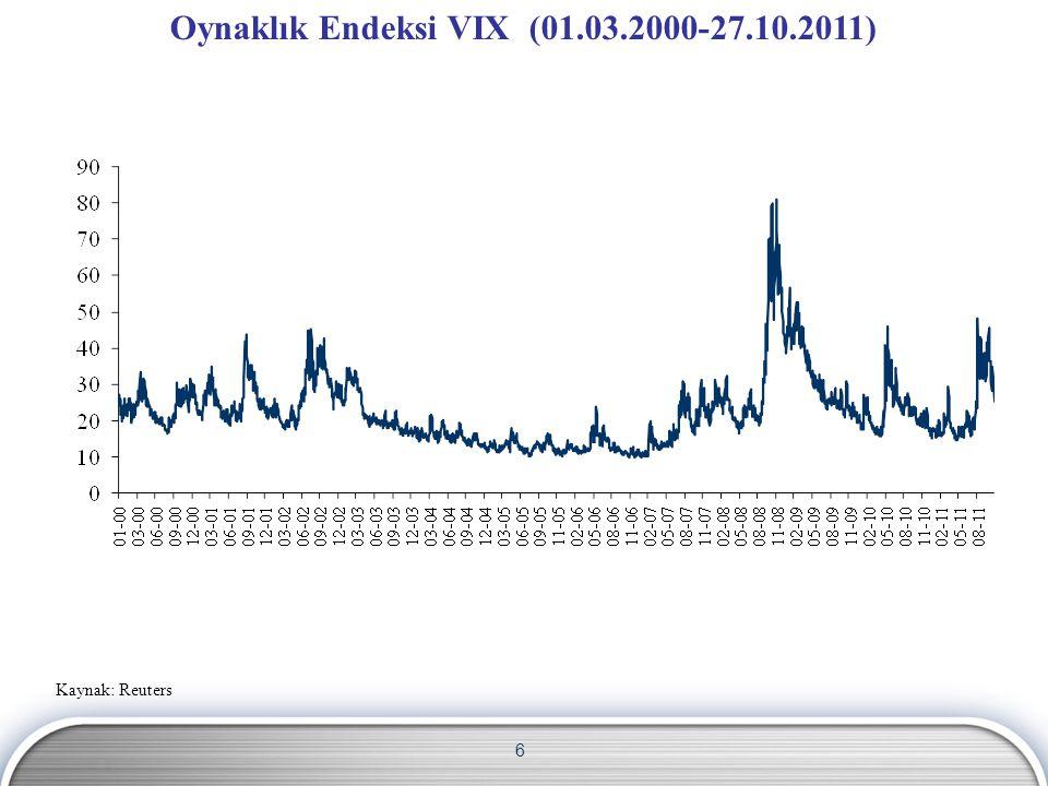 6 Oynaklık Endeksi VIX (01.03.2000-27.10.2011) Kaynak: Reuters
