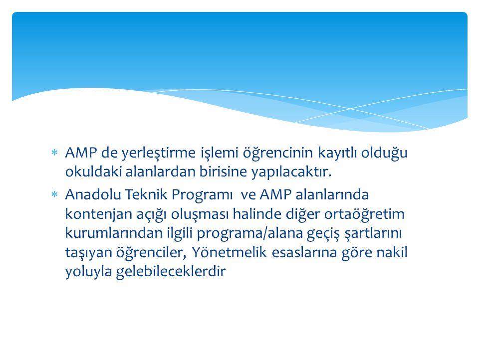  AMP de yerleştirme işlemi öğrencinin kayıtlı olduğu okuldaki alanlardan birisine yapılacaktır.  Anadolu Teknik Programı ve AMP alanlarında kontenja
