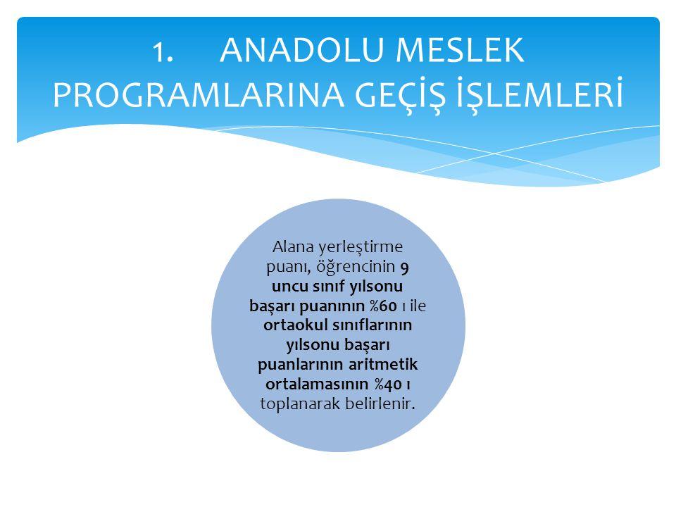  Anadolu Teknik Programı tercihlerine yerleşememesi durumunda ise Anadolu Meslek Programı tercihleri puan üstünlüğü ve tercih sırasına göre değerlendirilecektir.