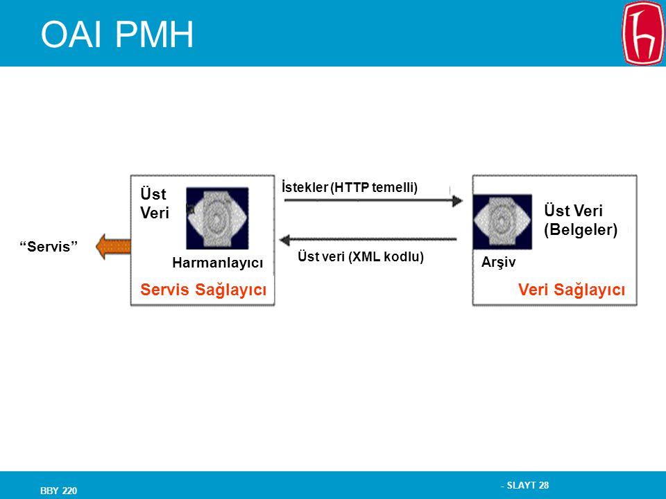 """- SLAYT 28 BBY 220 """"Servis"""" Servis SağlayıcıVeri Sağlayıcı Üst Veri Harmanlayıcı İstekler (HTTP temelli) Üst veri (XML kodlu) Üst Veri (Belgeler) Arşi"""
