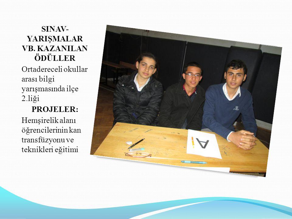 SINAV- YARIŞMALAR VB. KAZANILAN ÖDÜLLER Ortadereceli okullar arası bilgi yarışmasında ilçe 2.liği PROJELER: Hemşirelik alanı öğrencilerinin kan transf