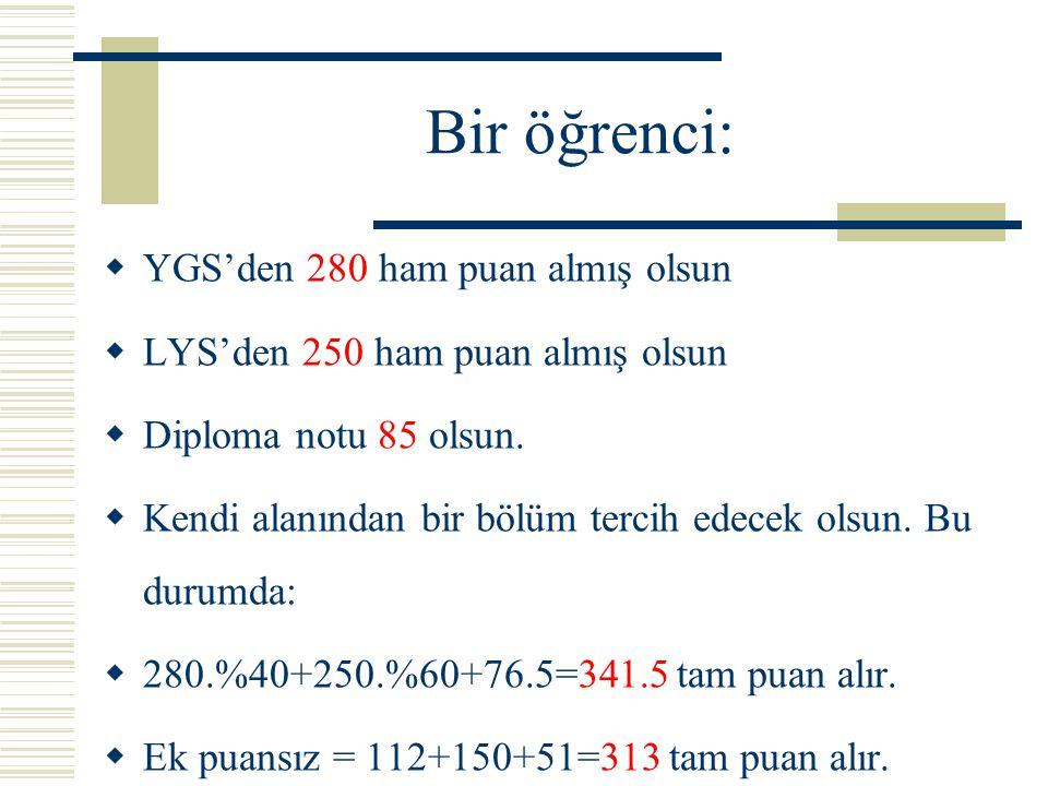 Bir öğrenci:  YGS'den 280 ham puan almış olsun  LYS'den 250 ham puan almış olsun  Diploma notu 85 olsun.  Kendi alanından bir bölüm tercih edecek