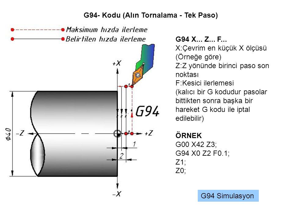 G94- Kodu (Alın Tornalama - Tek Paso) G94 X...Z...