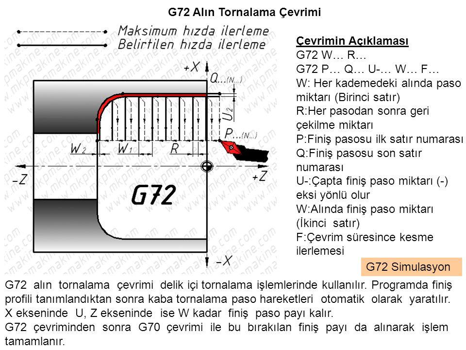 G72 Alın Tornalama Çevrimi G72 alın tornalama çevrimi delik içi tornalama işlemlerinde kullanılır. Programda finiş profili tanımlandıktan sonra kaba t